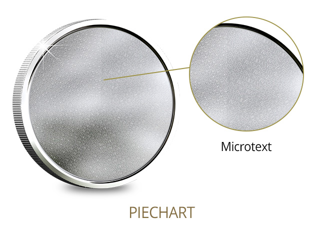 Canada Security Test Token Set Piechart Features 2 - A sneak peek at next generation coinage courtesy of The Royal Canadian Mint