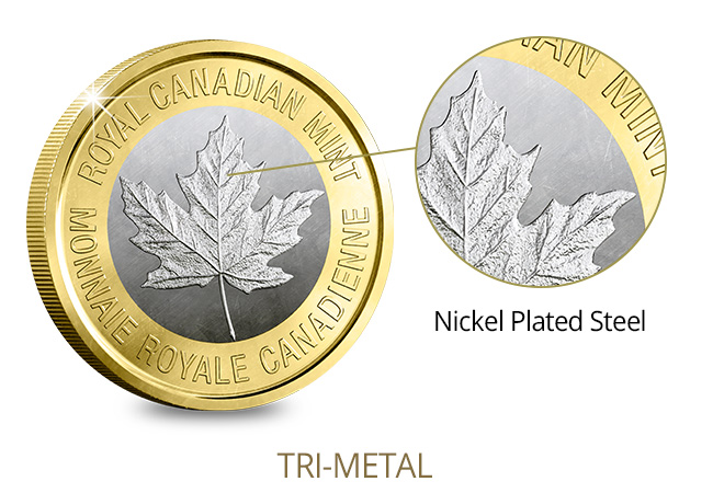 Canada Security Test Token Set Trimetal Features1 - A sneak peek at next generation coinage courtesy of The Royal Canadian Mint