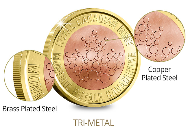 Canada Security Test Token Set Trimetal Features2 - A sneak peek at next generation coinage courtesy of The Royal Canadian Mint