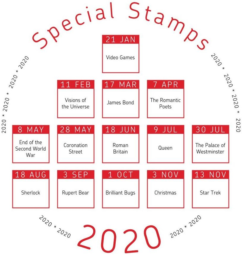 Royal Mail Launch Schedule - BREAKING NEWS: The Official Royal Mail 2020 Stamp Calendar has just been released!
